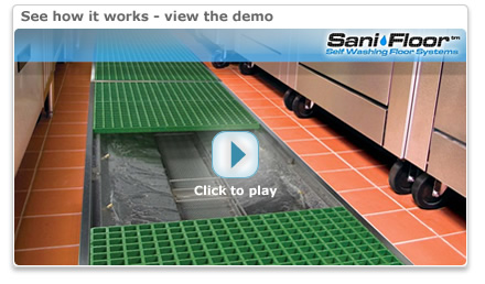 View The Demo